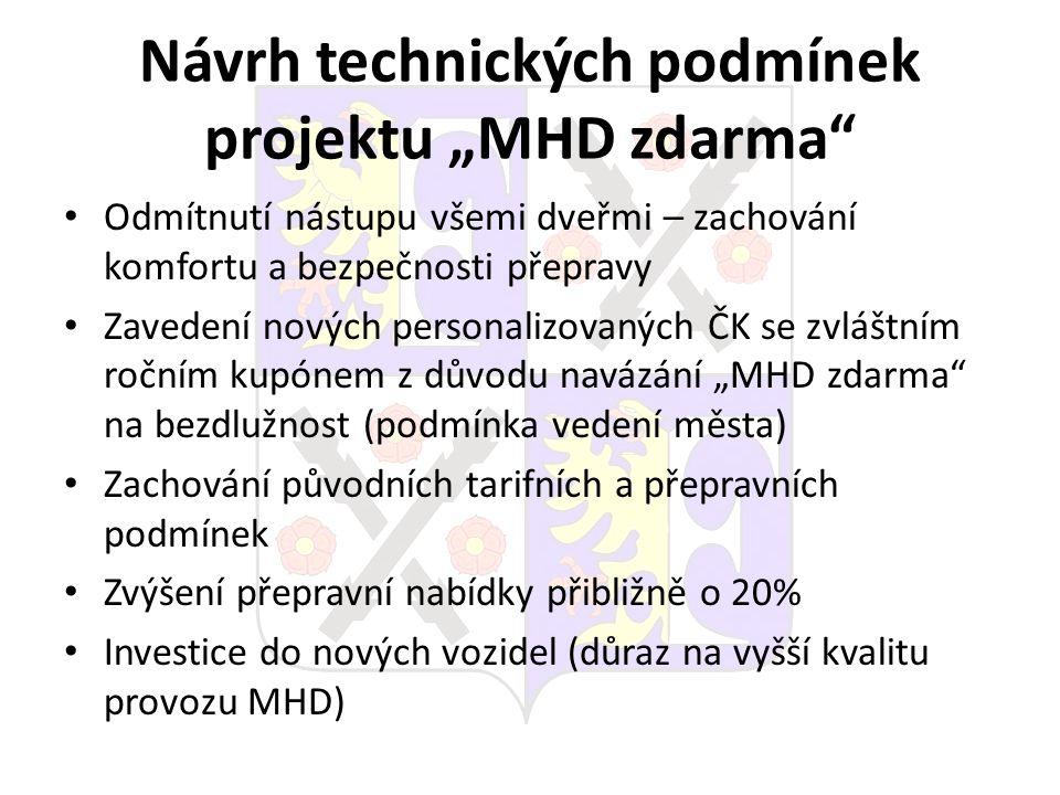 """Návrh technických podmínek projektu """"MHD zdarma"""" Odmítnutí nástupu všemi dveřmi – zachování komfortu a bezpečnosti přepravy Zavedení nových personaliz"""