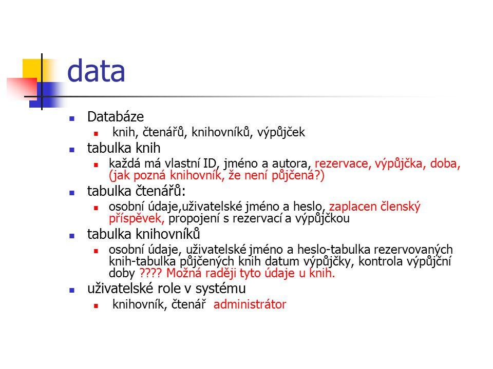 data Databáze knih, čtenářů, knihovníků, výpůjček tabulka knih každá má vlastní ID, jméno a autora, rezervace, výpůjčka, doba, (jak pozná knihovník, že není půjčená ) tabulka čtenářů: osobní údaje,uživatelské jméno a heslo, zaplacen členský příspěvek, propojení s rezervací a výpůjčkou tabulka knihovníků osobní údaje, uživatelské jméno a heslo-tabulka rezervovaných knih-tabulka půjčených knih datum výpůjčky, kontrola výpůjční doby .