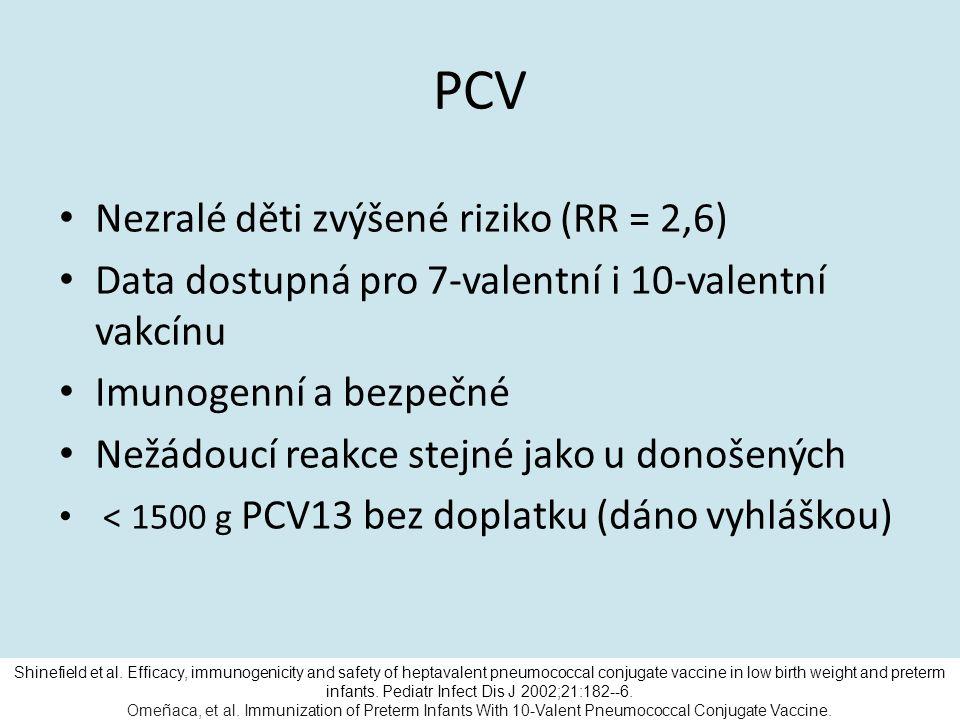 PCV Nezralé děti zvýšené riziko (RR = 2,6) Data dostupná pro 7-valentní i 10-valentní vakcínu Imunogenní a bezpečné Nežádoucí reakce stejné jako u don