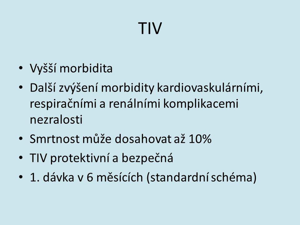 TIV Vyšší morbidita Další zvýšení morbidity kardiovaskulárními, respiračními a renálními komplikacemi nezralosti Smrtnost může dosahovat až 10% TIV pr