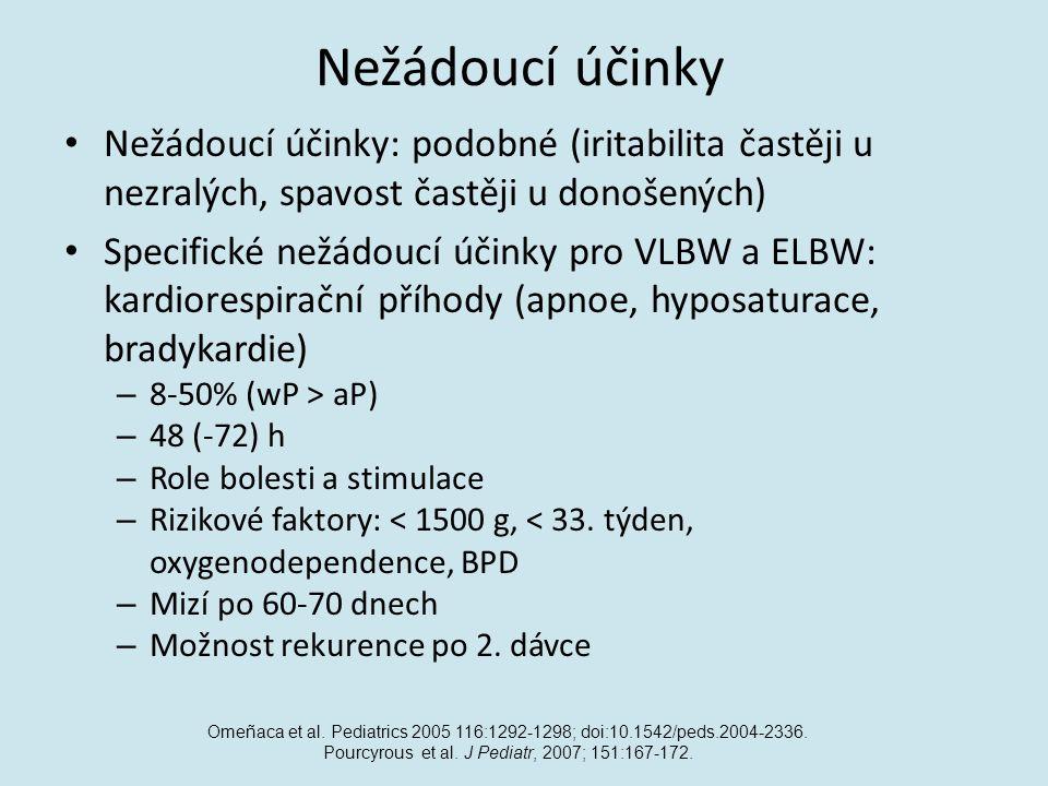 Nežádoucí účinky Nežádoucí účinky: podobné (iritabilita častěji u nezralých, spavost častěji u donošených) Specifické nežádoucí účinky pro VLBW a ELBW