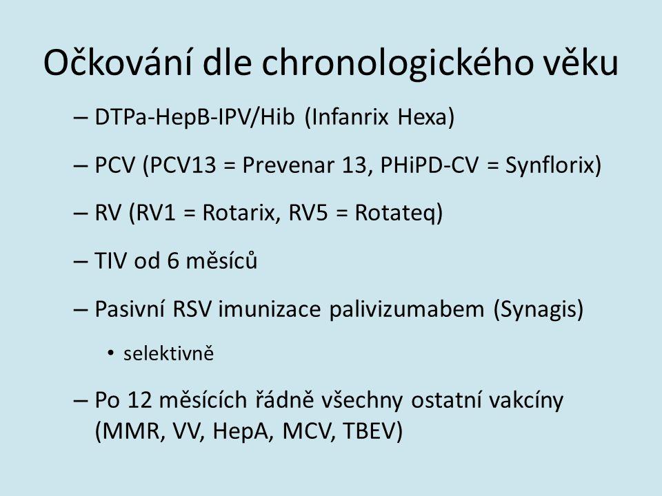 Očkování dle chronologického věku – DTPa-HepB-IPV/Hib (Infanrix Hexa) – PCV (PCV13 = Prevenar 13, PHiPD-CV = Synflorix) – RV (RV1 = Rotarix, RV5 = Rot