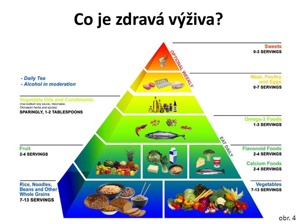 Co je zdravá výživa? obr. 4