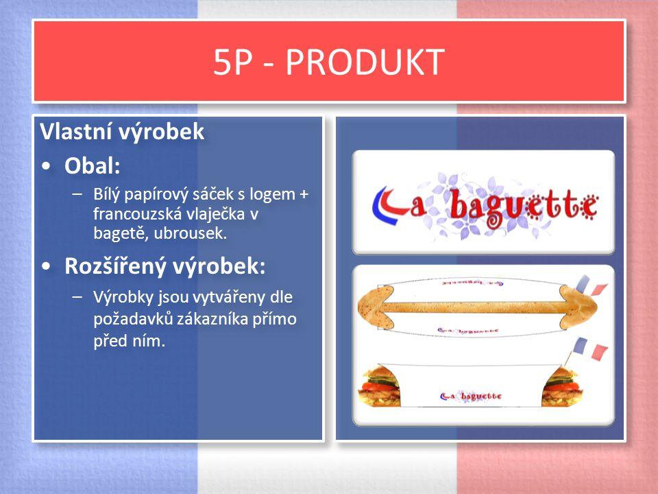 5P - PRODUKT Vlastní výrobek Obal: –Bílý papírový sáček s logem + francouzská vlaječka v bagetě, ubrousek. Rozšířený výrobek: –Výrobky jsou vytvářeny