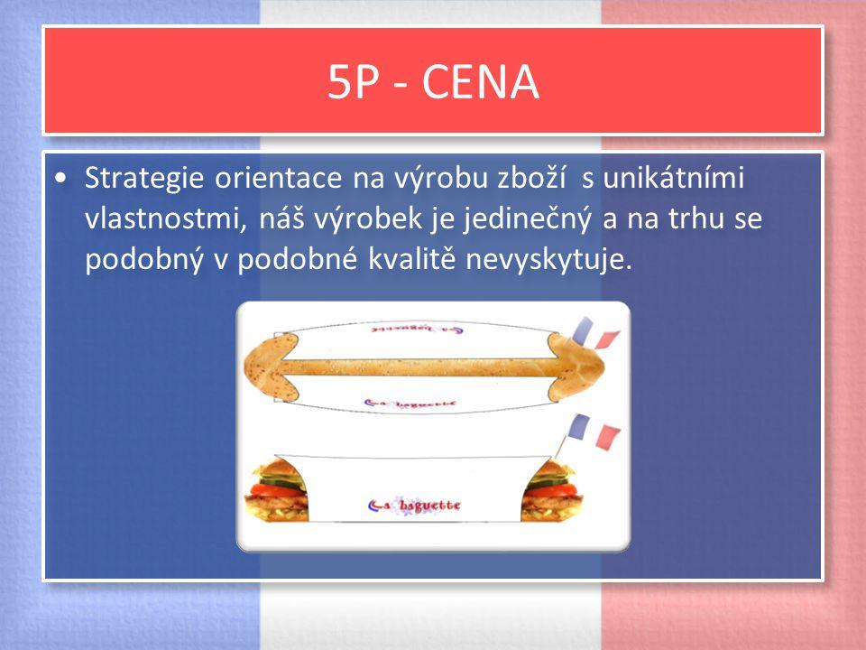 5P - CENA Strategie orientace na výrobu zboží s unikátními vlastnostmi, náš výrobek je jedinečný a na trhu se podobný v podobné kvalitě nevyskytuje.