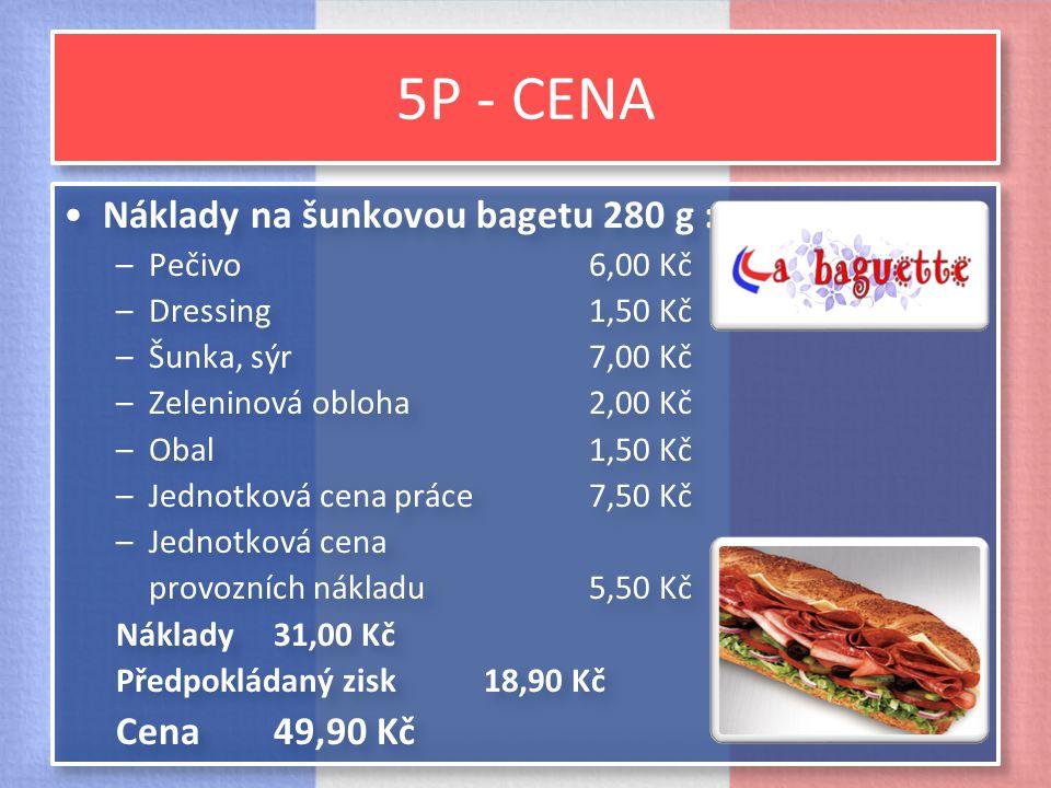 5P - CENA Náklady na šunkovou bagetu 280 g : –Pečivo 6,00 Kč –Dressing1,50 Kč –Šunka, sýr7,00 Kč –Zeleninová obloha2,00 Kč –Obal 1,50 Kč –Jednotková c