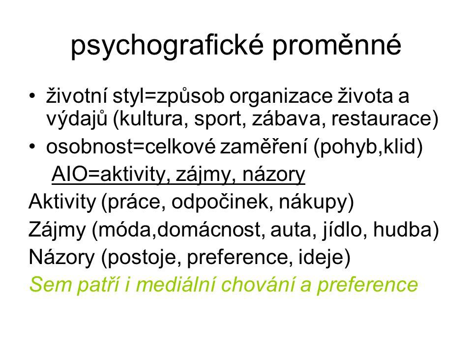 psychografické proměnné životní styl=způsob organizace života a výdajů (kultura, sport, zábava, restaurace) osobnost=celkové zaměření (pohyb,klid) AIO=aktivity, zájmy, názory Aktivity (práce, odpočinek, nákupy) Zájmy (móda,domácnost, auta, jídlo, hudba) Názory (postoje, preference, ideje) Sem patří i mediální chování a preference