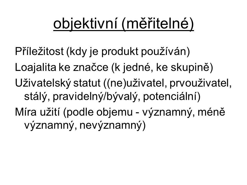 objektivní (měřitelné) Příležitost (kdy je produkt používán) Loajalita ke značce (k jedné, ke skupině) Uživatelský statut ((ne)uživatel, prvouživatel, stálý, pravidelný/bývalý, potenciální) Míra užití (podle objemu - významný, méně významný, nevýznamný)