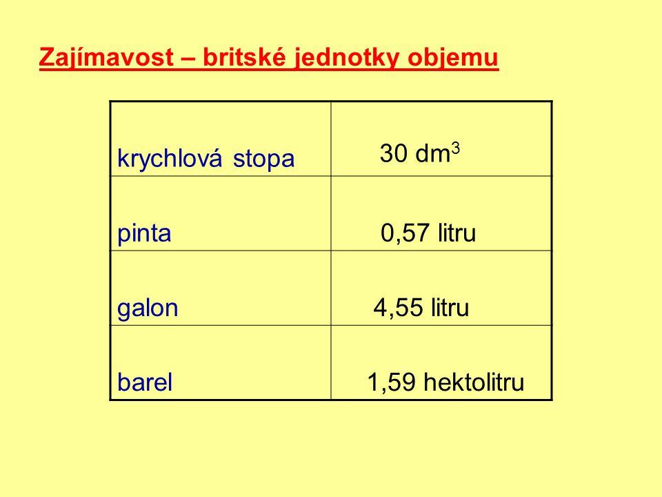 Zajímavost – britské jednotky objemu krychlová stopa pinta 0,57 litru galon 4,55 litru barel 1,59 hektolitru 30 dm 3