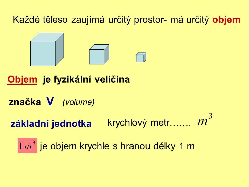 Objem je fyzikální veličina Každé těleso zaujímá určitý prostor- má určitý objem značka V (volume) základní jednotka krychlový metr……. je objem krychl