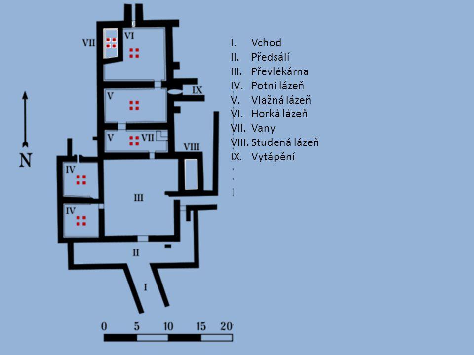 I.Vchod II.Předsálí III.Převlékárna IV.Potní lázeň V.Vlažná lázeň VI.Horká lázeň VII.Vany VIII.Studená lázeň IX.Vytápění