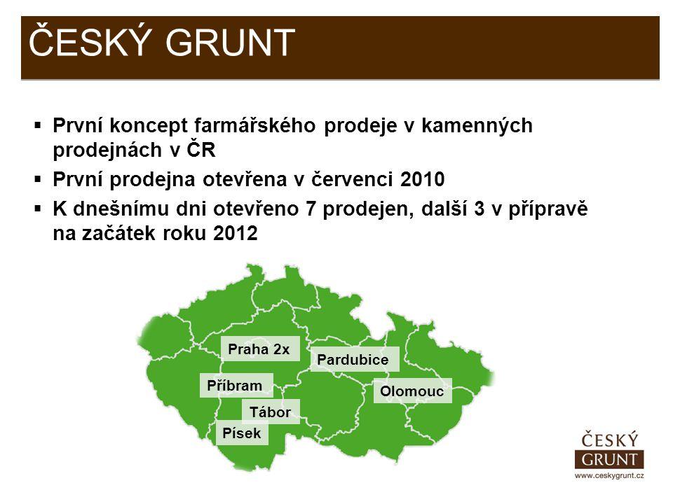  První koncept farmářského prodeje v kamenných prodejnách v ČR  První prodejna otevřena v červenci 2010  K dnešnímu dni otevřeno 7 prodejen, další