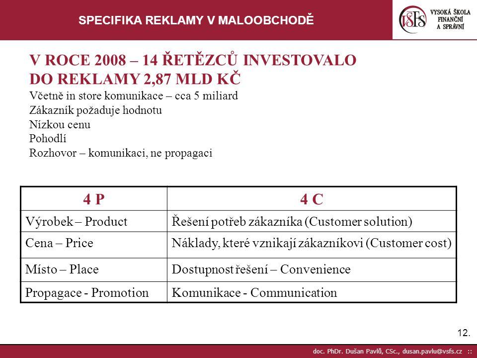 12. doc. PhDr. Dušan Pavlů, CSc., dusan.pavlu@vsfs.cz :: SPECIFIKA REKLAMY V MALOOBCHODĚ V ROCE 2008 – 14 ŘETĚZCŮ INVESTOVALO DO REKLAMY 2,87 MLD KČ V