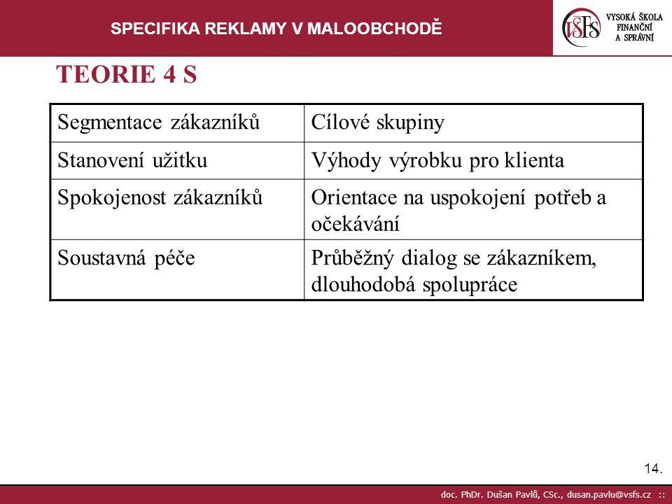 14. doc. PhDr. Dušan Pavlů, CSc., dusan.pavlu@vsfs.cz :: SPECIFIKA REKLAMY V MALOOBCHODĚ Segmentace zákazníkůCílové skupiny Stanovení užitkuVýhody výr