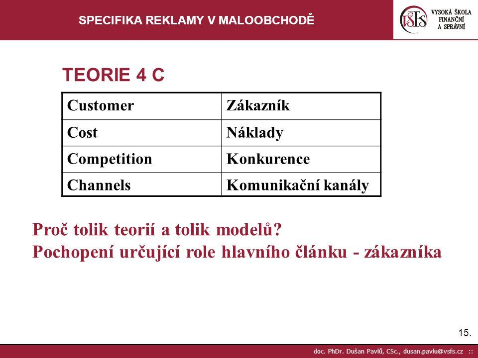 15. doc. PhDr. Dušan Pavlů, CSc., dusan.pavlu@vsfs.cz :: SPECIFIKA REKLAMY V MALOOBCHODĚ CustomerZákazník CostNáklady CompetitionKonkurence ChannelsKo