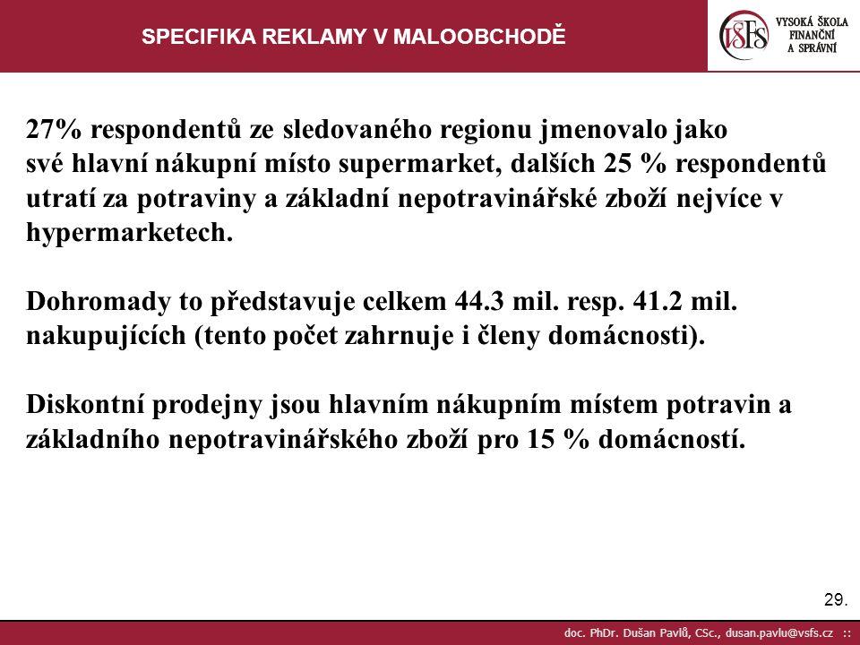 29. doc. PhDr. Dušan Pavlů, CSc., dusan.pavlu@vsfs.cz :: SPECIFIKA REKLAMY V MALOOBCHODĚ 27% respondentů ze sledovaného regionu jmenovalo jako své hla