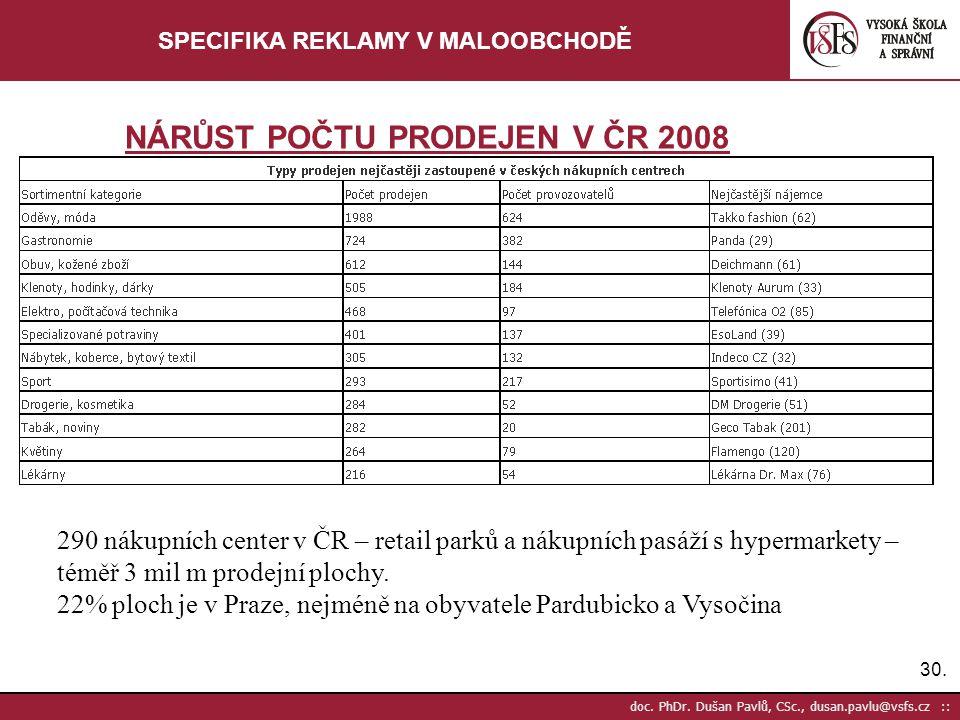 30. doc. PhDr. Dušan Pavlů, CSc., dusan.pavlu@vsfs.cz :: SPECIFIKA REKLAMY V MALOOBCHODĚ NÁRŮST POČTU PRODEJEN V ČR 2008 290 nákupních center v ČR – r