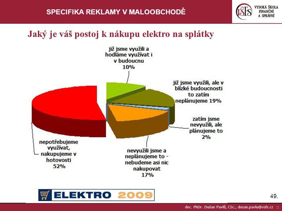 49. doc. PhDr. Dušan Pavlů, CSc., dusan.pavlu@vsfs.cz :: SPECIFIKA REKLAMY V MALOOBCHODĚ Jaký je váš postoj k nákupu elektro na splátky
