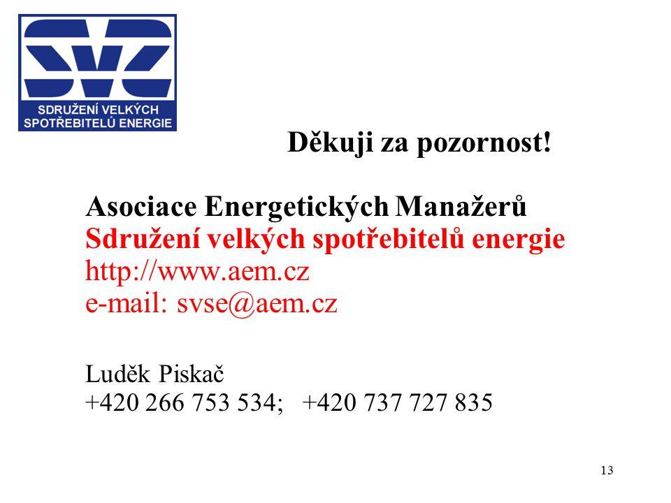 13 Děkuji za pozornost! Asociace Energetických Manažerů Sdružení velkých spotřebitelů energie http://www.aem.cz e-mail: svse@aem.cz Luděk Piskač +420