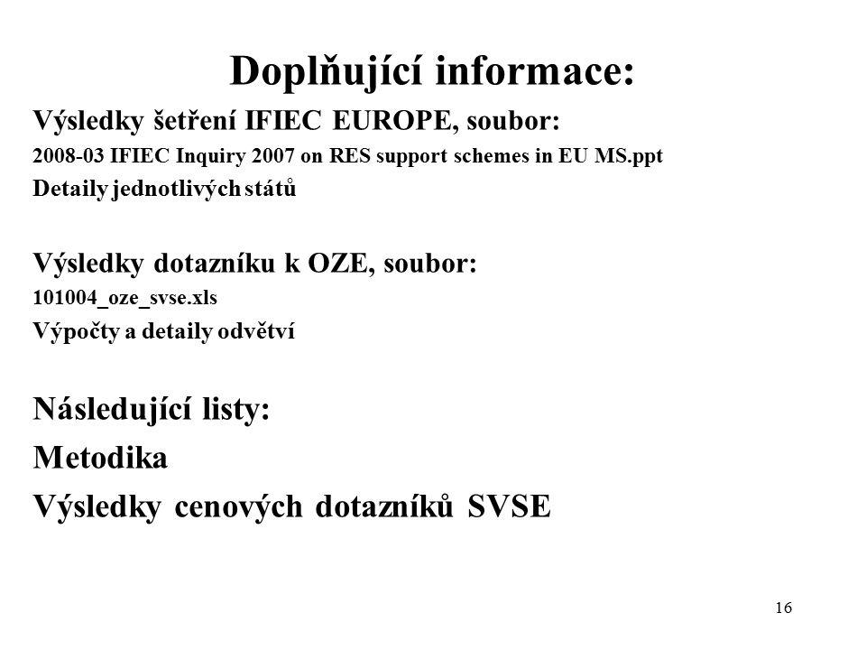 16 Doplňující informace: Výsledky šetření IFIEC EUROPE, soubor: 2008-03 IFIEC Inquiry 2007 on RES support schemes in EU MS.ppt Detaily jednotlivých států Výsledky dotazníku k OZE, soubor: 101004_oze_svse.xls Výpočty a detaily odvětví Následující listy: Metodika Výsledky cenových dotazníků SVSE