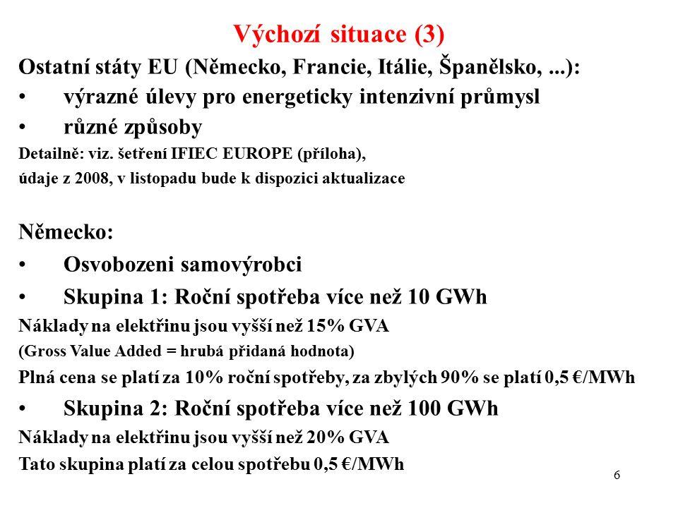 6 Výchozí situace (3) Ostatní státy EU (Německo, Francie, Itálie, Španělsko,...): výrazné úlevy pro energeticky intenzivní průmysl různé způsoby Detai