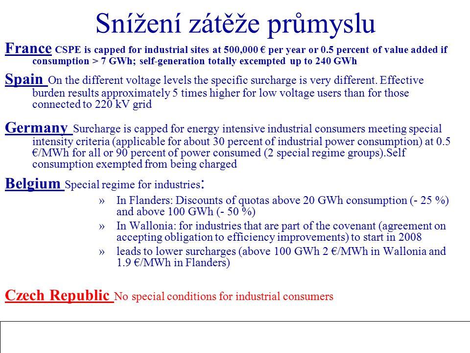 8 Výchozí situace (4) Současná situace = významná konkurenční nevýhoda českého průmyslu Rok 2011 ???: Kritérium hodnocení vlivu zvýšení příspěvku na OZE: Nárůst nákladů z titulu platby za OZE = ------------------------------------------------------------ Zisk před zdaněním za rok 2010 (2009)