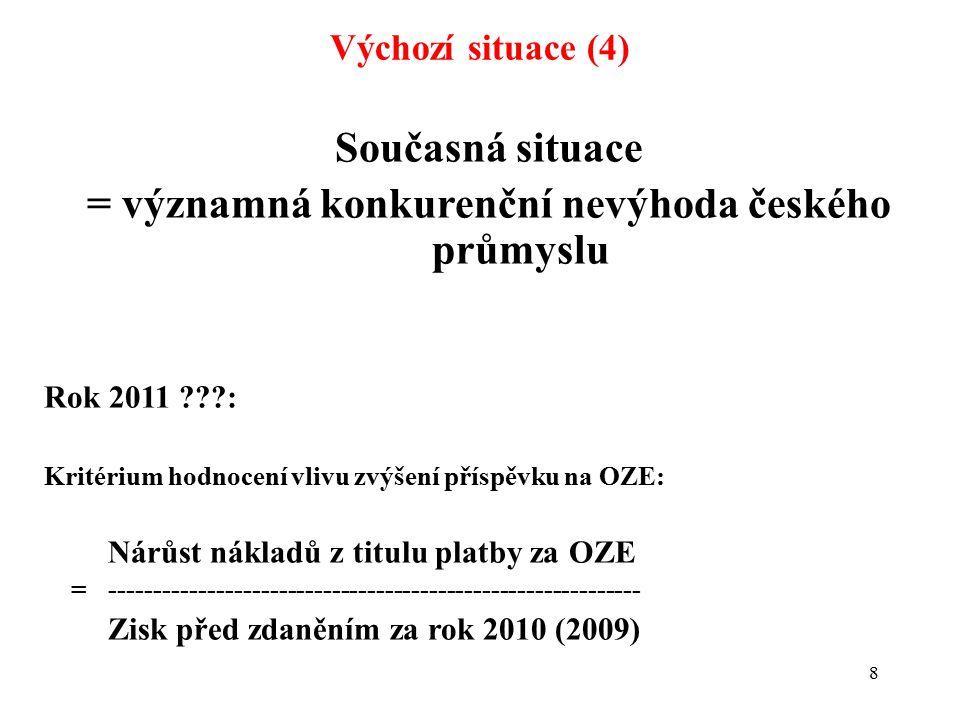 8 Výchozí situace (4) Současná situace = významná konkurenční nevýhoda českého průmyslu Rok 2011 : Kritérium hodnocení vlivu zvýšení příspěvku na OZE: Nárůst nákladů z titulu platby za OZE = ------------------------------------------------------------ Zisk před zdaněním za rok 2010 (2009)