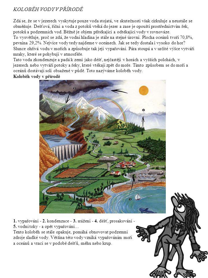 KOLOBĚH VODY V PŘÍRODĚ Zdá se, že se v jezerech vyskytuje pouze voda stojatá, ve skutečnosti však cirkuluje a neustále se obměňuje. Dešťová, říční a v