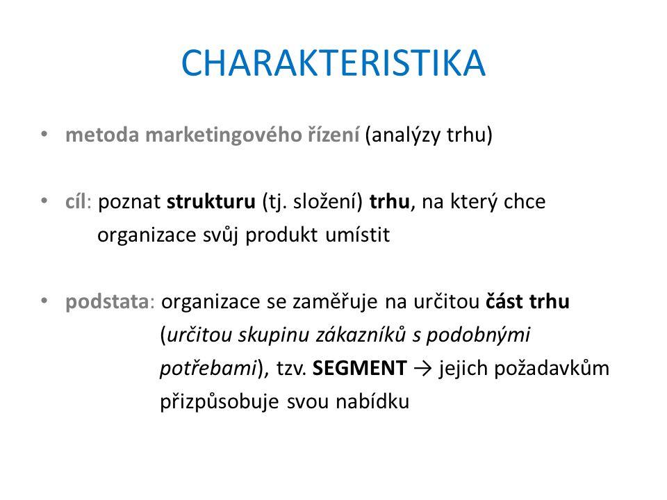 CHARAKTERISTIKA metoda marketingového řízení (analýzy trhu) cíl: poznat strukturu (tj.