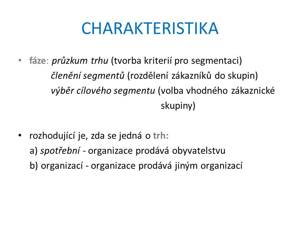 CHARAKTERISTIKA fáze: průzkum trhu (tvorba kriterií pro segmentaci) členění segmentů (rozdělení zákazníků do skupin) výběr cílového segmentu (volba vhodného zákaznické skupiny) rozhodující je, zda se jedná o trh: a) spotřební - organizace prodává obyvatelstvu b) organizací - organizace prodává jiným organizací