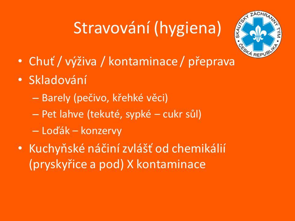 Stravování (hygiena) Chuť / výživa / kontaminace / přeprava Skladování – Barely (pečivo, křehké věci) – Pet lahve (tekuté, sypké – cukr sůl) – Loďák – konzervy Kuchyňské náčiní zvlášť od chemikálií (pryskyřice a pod) X kontaminace