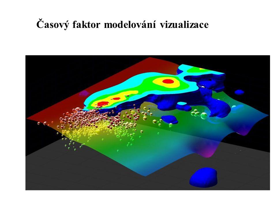Časový faktor modelování vizualizace
