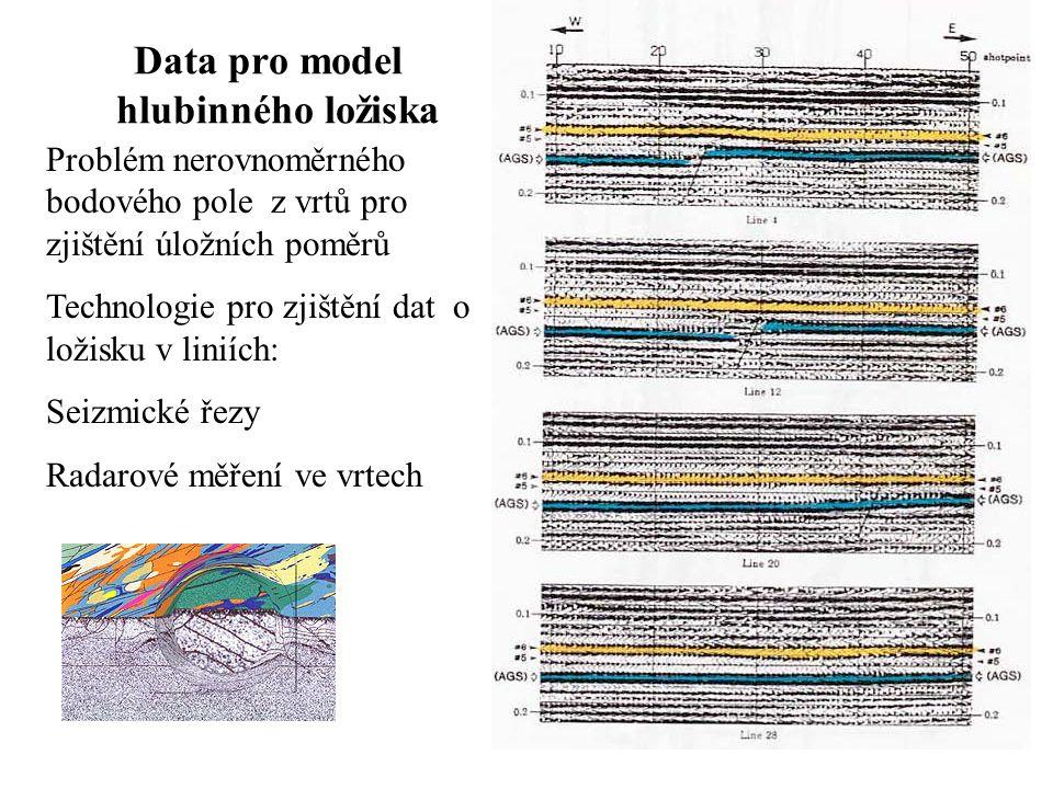 Problém nerovnoměrného bodového pole z vrtů pro zjištění úložních poměrů Technologie pro zjištění dat o ložisku v liniích: Seizmické řezy Radarové měř