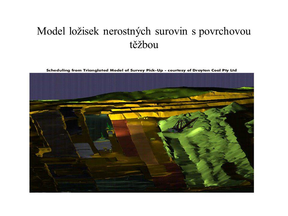 Model ložisek nerostných surovin s povrchovou těžbou