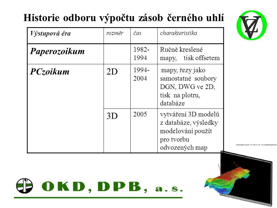 Historie odboru výpočtu zásob černého uhlí Výstupová éra rozměrčascharakteristika Paperozoikum 1982- 1994 Ručně kreslené mapy, tisk offsetem PCzoikum2