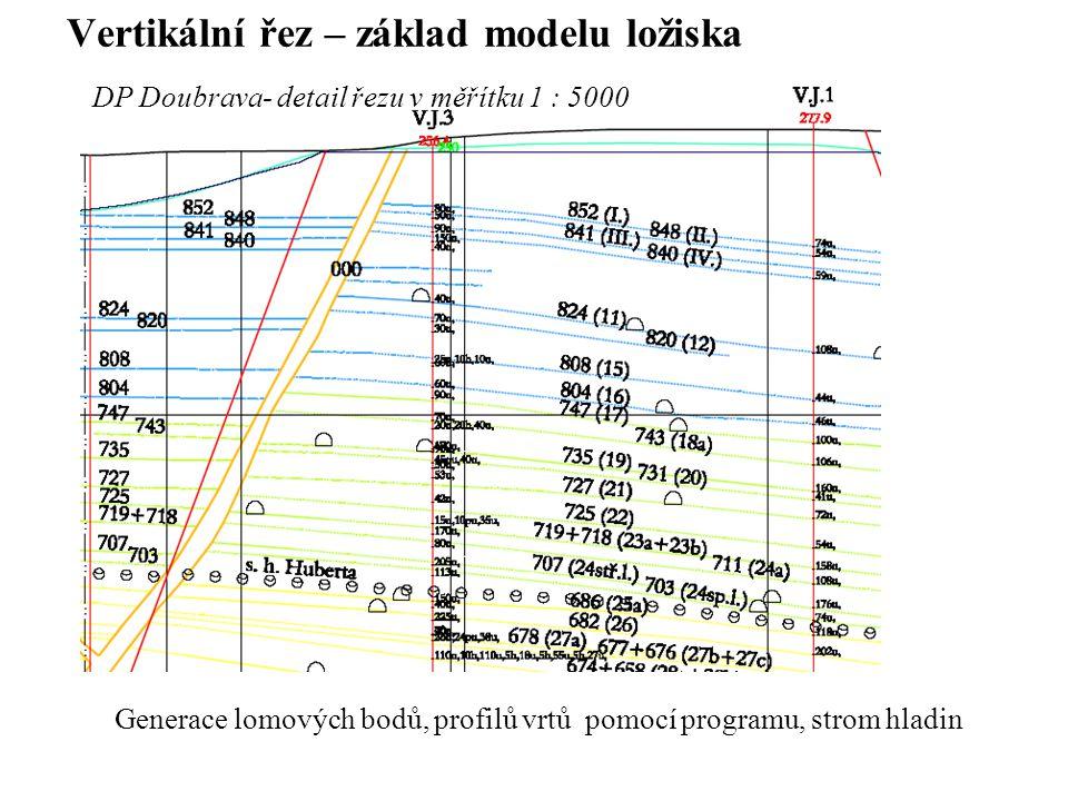 Vertikální řez – základ modelu ložiska Generace lomových bodů, profilů vrtů pomocí programu, strom hladin DP Doubrava- detail řezu v měřítku 1 : 5000