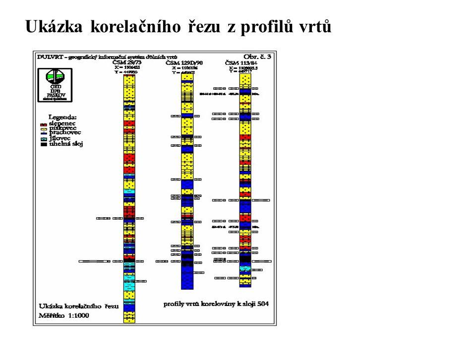 Ukázka korelačního řezu z profilů vrtů