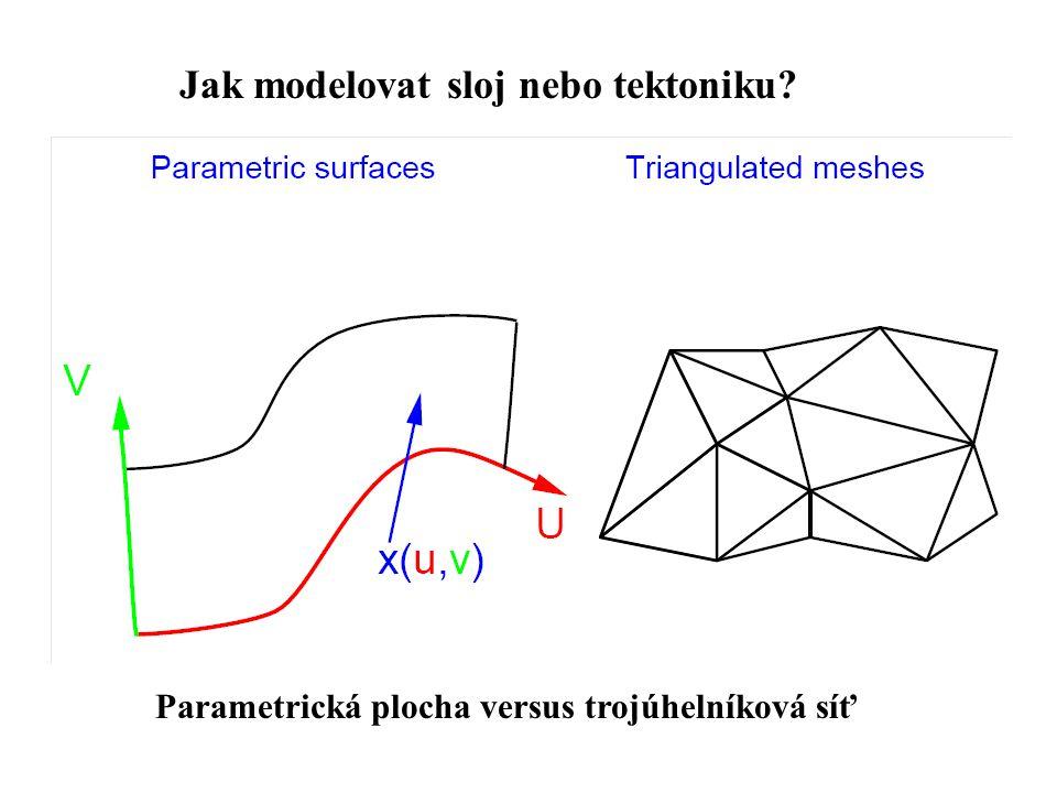 Parametrická plocha versus trojúhelníková síť Jak modelovat sloj nebo tektoniku?