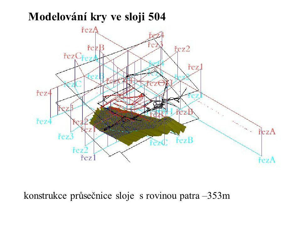 Modelování kry ve sloji 504 konstrukce průsečnice sloje s rovinou patra –353m