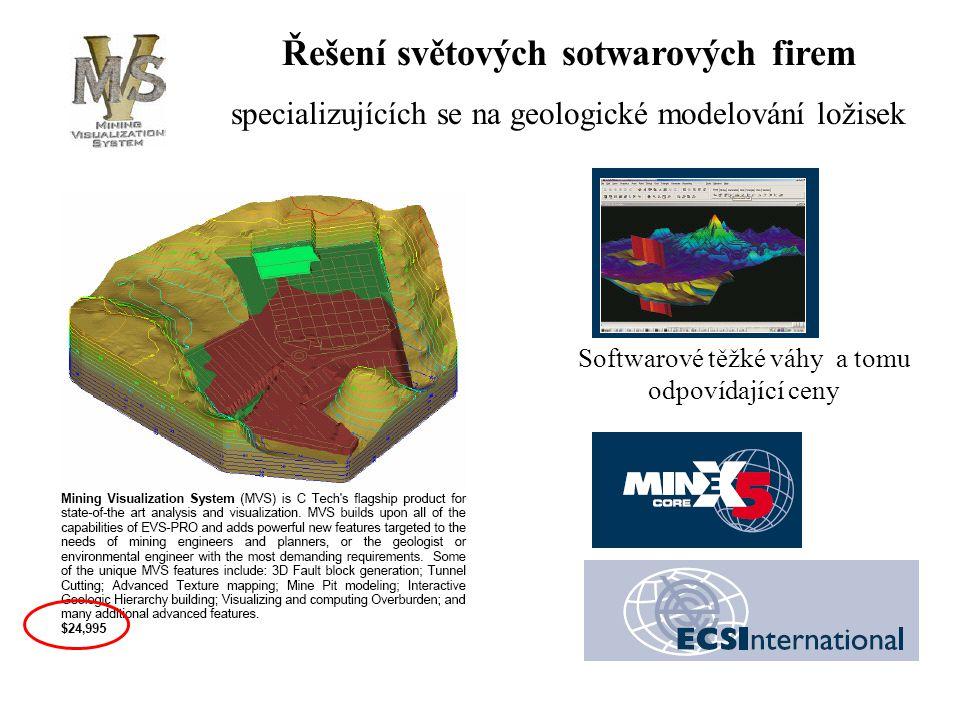 Řešení světových sotwarových firem specializujících se na geologické modelování ložisek Softwarové těžké váhy a tomu odpovídající ceny