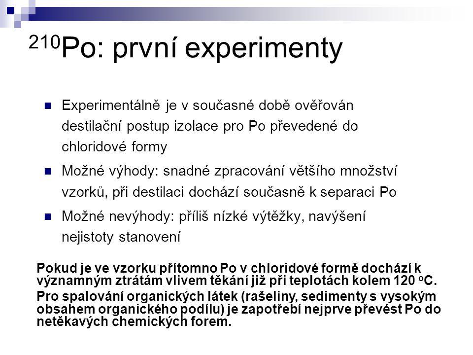 210 Po: první experimenty Experimentálně je v současné době ověřován destilační postup izolace pro Po převedené do chloridové formy Možné výhody: snad