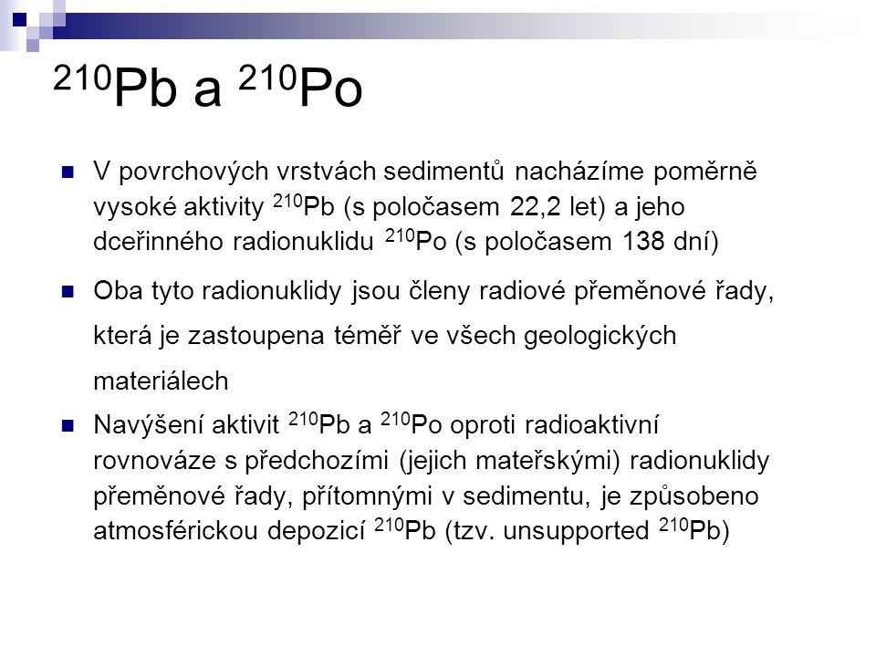 210 Pb a 210 Po V povrchových vrstvách sedimentů nacházíme poměrně vysoké aktivity 210 Pb (s poločasem 22,2 let) a jeho dceřinného radionuklidu 210 Po