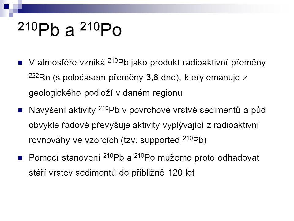 210 Pb a 210 Po V atmosféře vzniká 210 Pb jako produkt radioaktivní přeměny 222 Rn (s poločasem přeměny 3,8 dne), který emanuje z geologického podloží