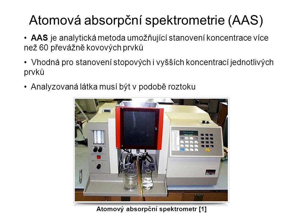 Atomová absorpční spektrometrie (AAS) AAS je analytická metoda umožňující stanovení koncentrace více než 60 převážně kovových prvků Vhodná pro stanovení stopových i vyšších koncentrací jednotlivých prvků Analyzovaná látka musí být v podobě roztoku Atomový absorpční spektrometr [1]