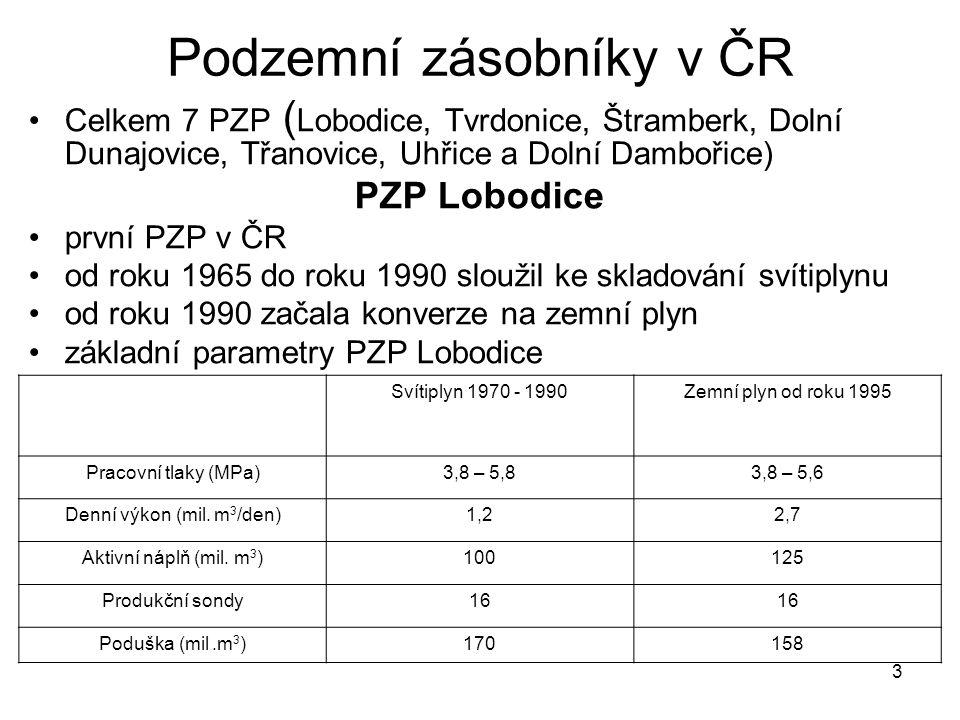 3 Podzemní zásobníky v ČR Celkem 7 PZP ( Lobodice, Tvrdonice, Štramberk, Dolní Dunajovice, Třanovice, Uhřice a Dolní Dambořice) PZP Lobodice první PZP