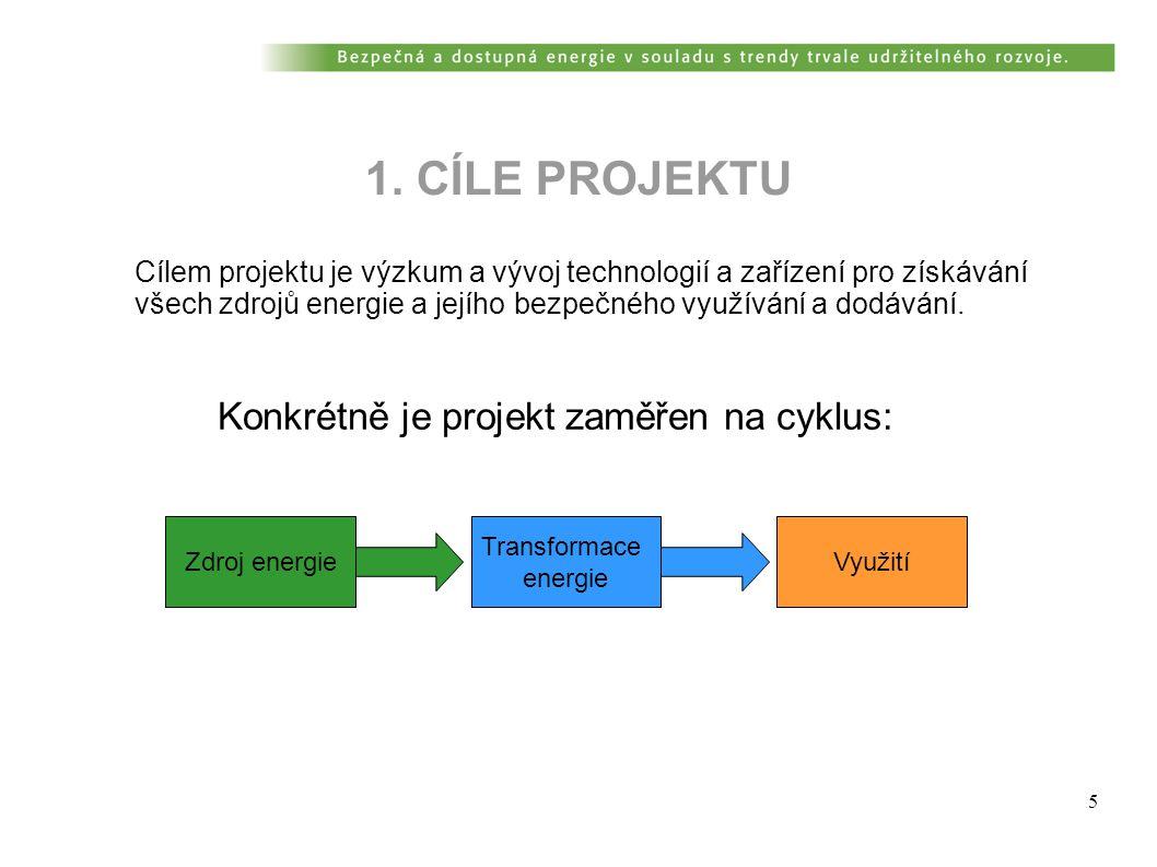 5 1. CÍLE PROJEKTU Cílem projektu je výzkum a vývoj technologií a zařízení pro získávání všech zdrojů energie a jejího bezpečného využívání a dodávání