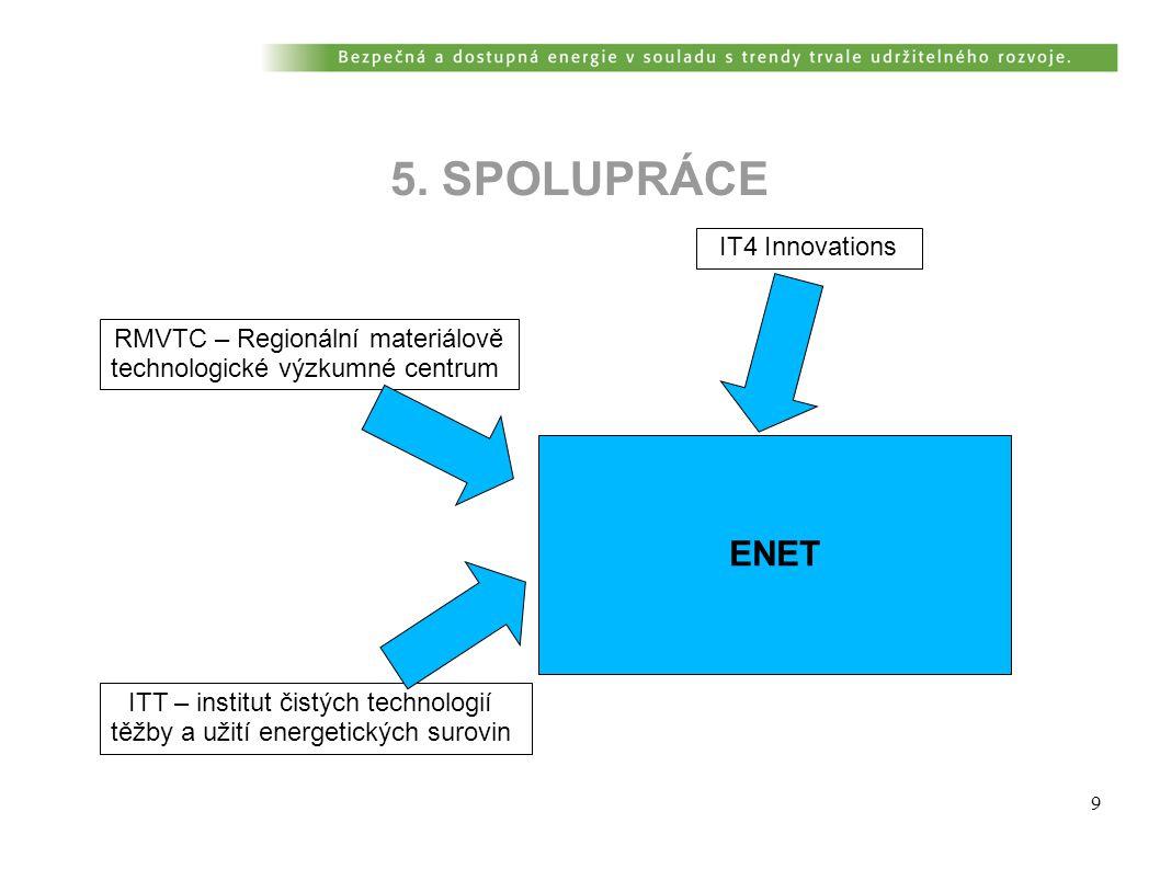 9 5. SPOLUPRÁCE ITT – institut čistých technologií těžby a užití energetických surovin RMVTC – Regionální materiálově technologické výzkumné centrum I