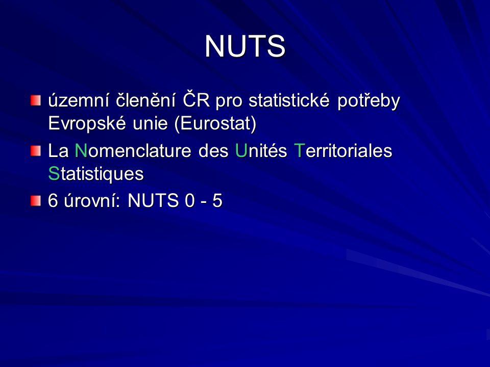 NUTS územní členění ČR pro statistické potřeby Evropské unie (Eurostat) La Nomenclature des Unités Territoriales Statistiques 6 úrovní: NUTS 0 - 5