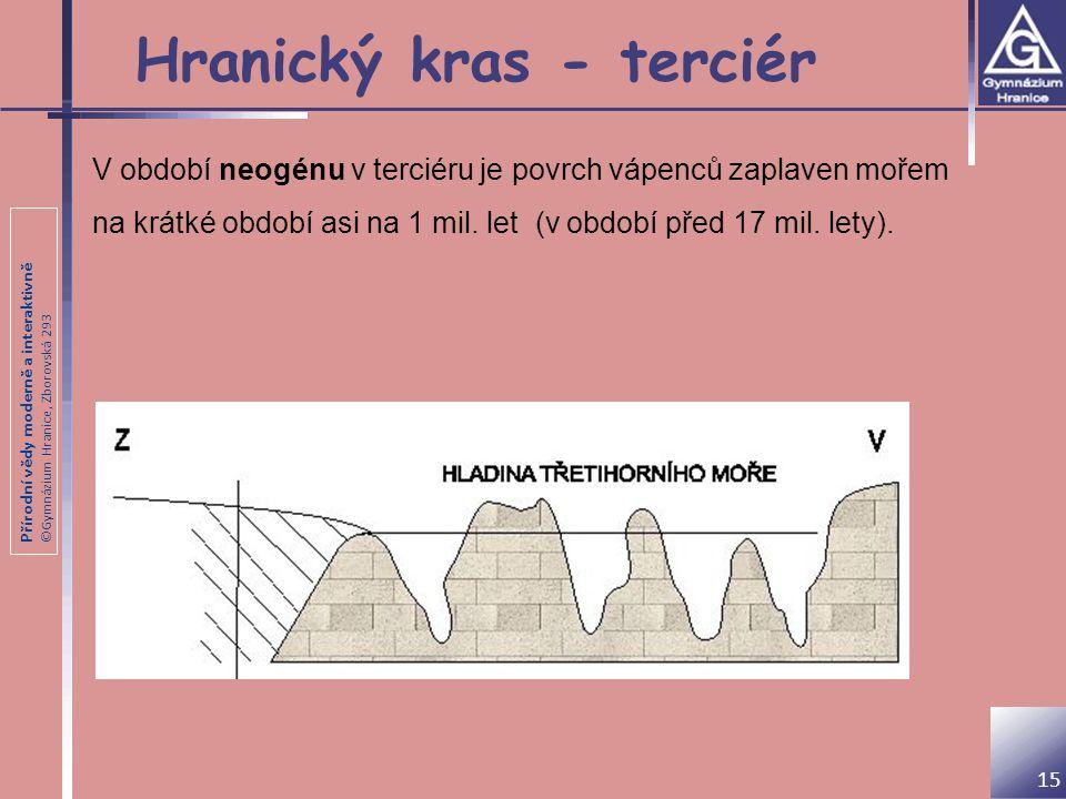 Přírodní vědy moderně a interaktivně ©Gymnázium Hranice, Zborovská 293 Hranický kras - terciér V období neogénu v terciéru je povrch vápenců zaplaven