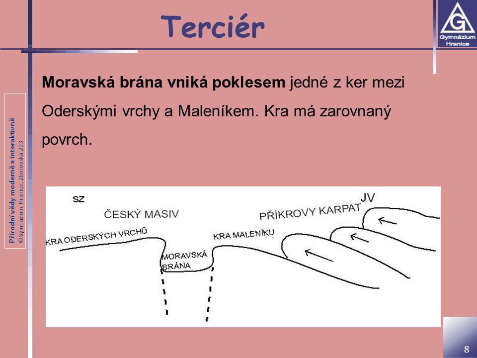 Přírodní vědy moderně a interaktivně ©Gymnázium Hranice, Zborovská 293 Terciér Moravská brána vniká poklesem jedné z ker mezi Oderskými vrchy a Malení